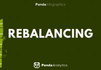 Panda Infographics—Rebalancing
