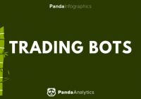 #PandaInfographics—Automated Signal-based Trading Software