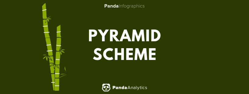 #PandaInfographics—Fraudulent Investment Arrangement