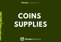 Panda Analytics