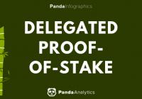 Panda Infographics