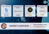 2019-03-29_Market Overview-ratio