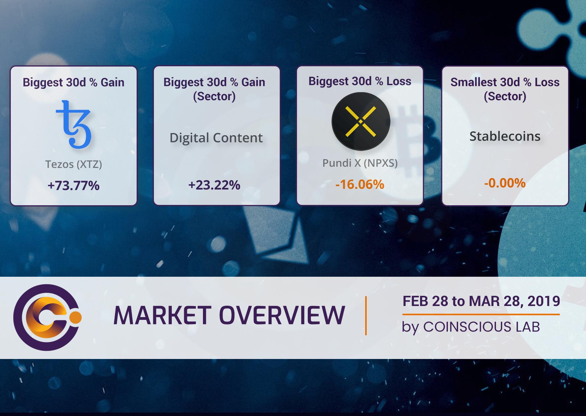 2019-03-29_Market Overview-ratio