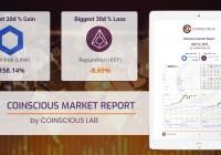 Coinscious Crypto Market Report - 2019-05-27